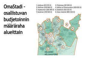 Kartassa on kerrotaan osallistuvan budjetoinnin alueet.