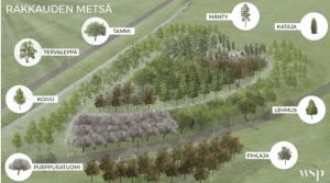 Rakkauden Metsä istutetaan Vuosaaren liikuntapuistoon.
