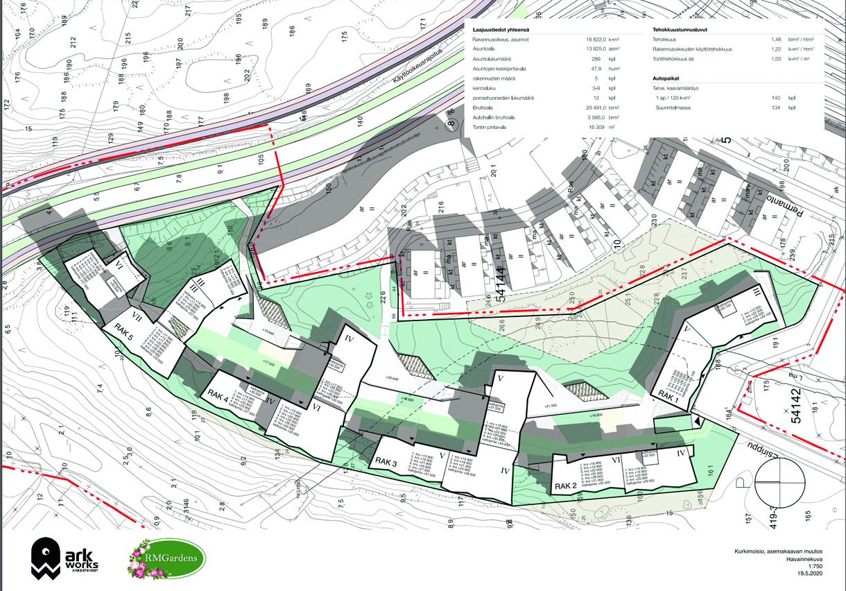 Uudet talot ovat suunnitelmien mukaan 3–7-kerroksisia.         Kuva: Arkworks Arkkitehdit ja RMGardens