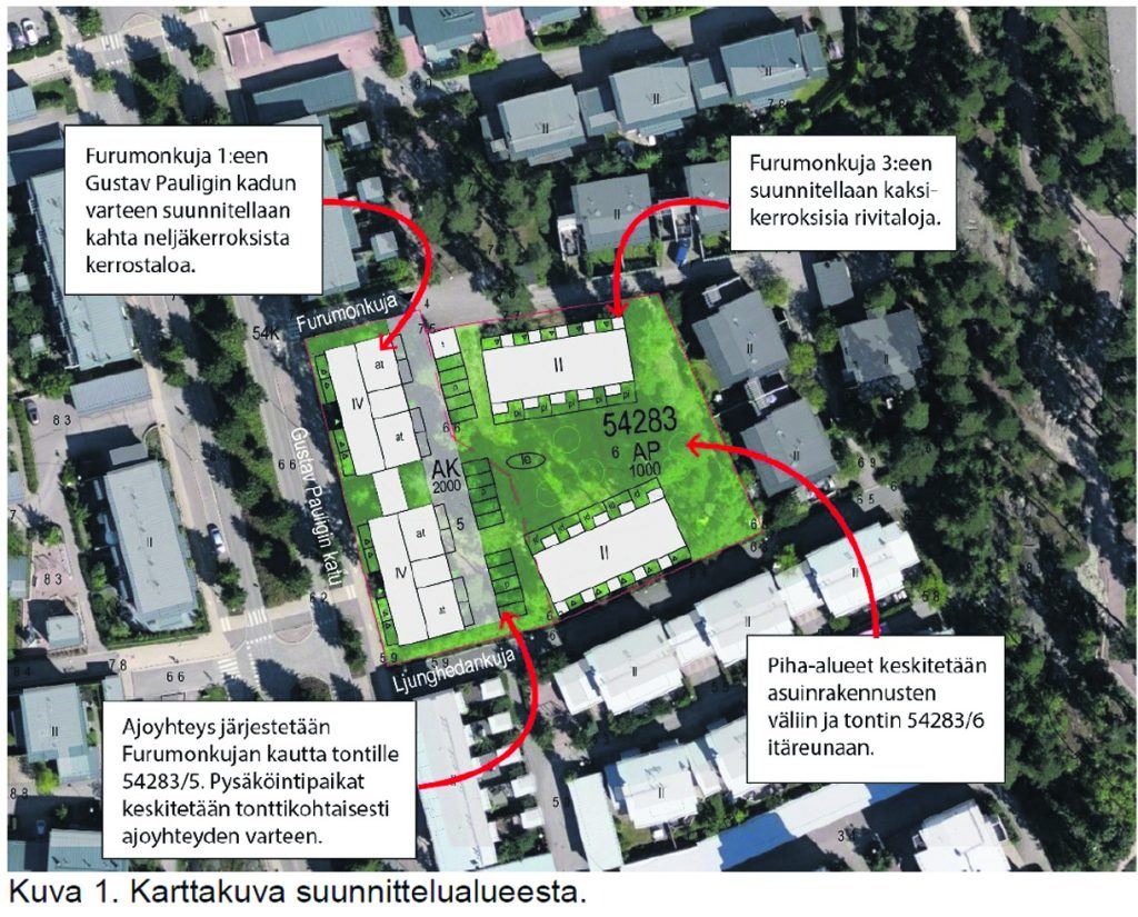 Furumonkujalle tulisi rivitaloja ja Gustav Pauligin kadun varteen kerrostaloja. Oheinen havainnekuva on keväältä ja siihen on saattanut tulla muutoksia.           Kuva: Kaupunkiympäristön toimiala