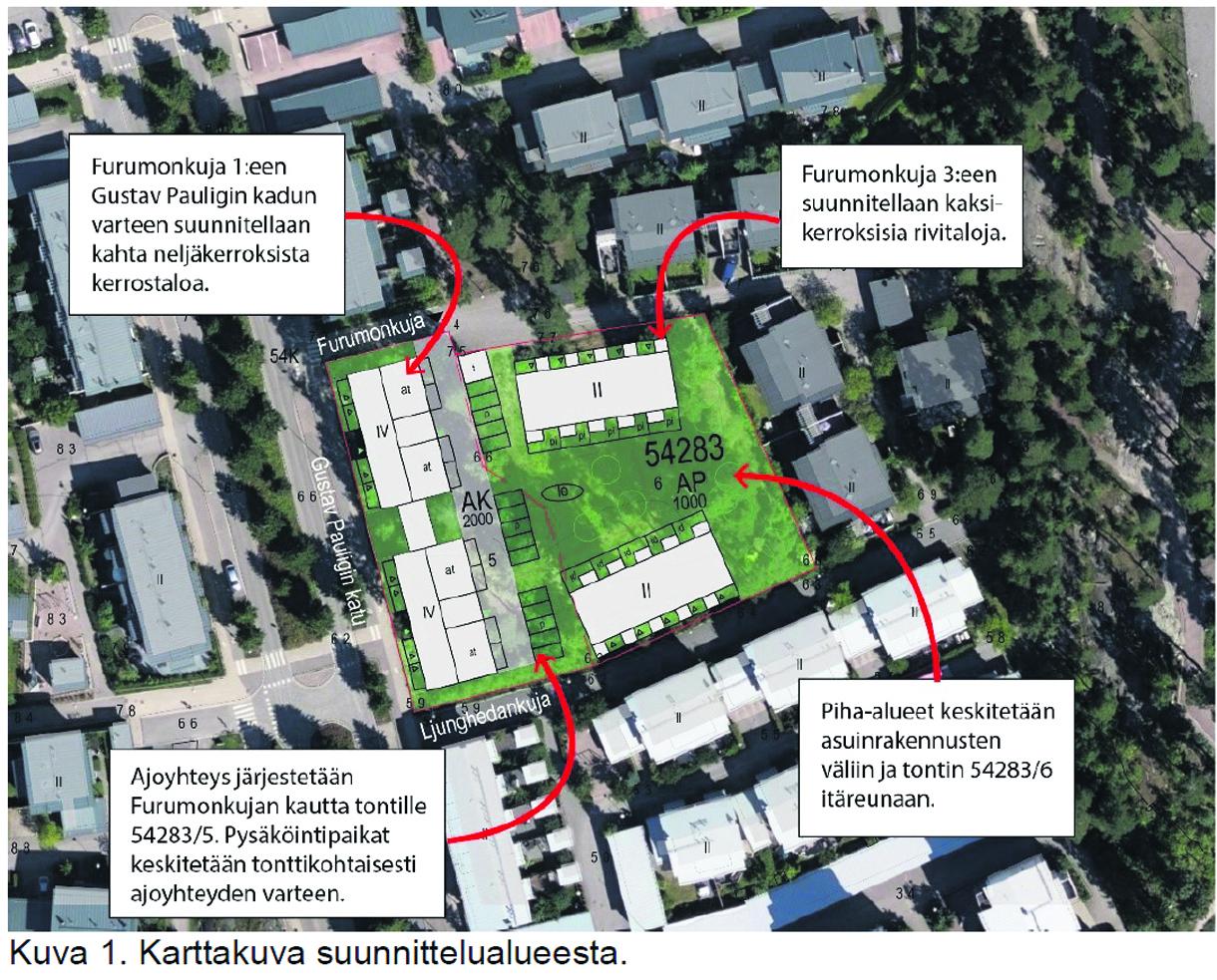 Gustav Pauligin kadun varteen Furumonkuja 1:een suunnitellaan kahta nelikerroksista kerrostaloa ja Furumonkuja 3:een kahta kaksikerroksista rivitaloa.               Kuva: Kaupunkiympäristön toimiala